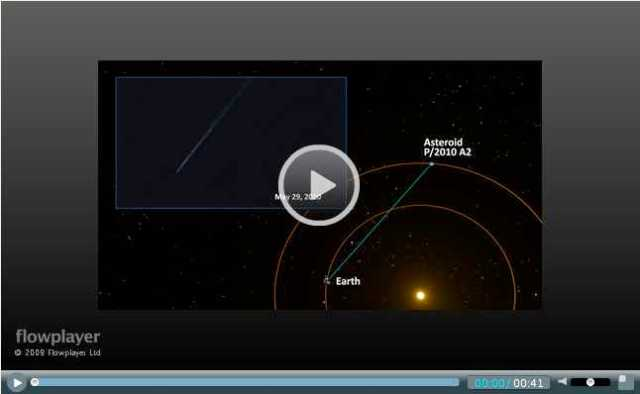 Earth-Asteroid Orbit /NASA, ESA, G. Bacon, STScI, Hubblesite, hubblesite.org