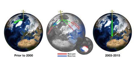 Diagram of changes in Earth's wobble caused by melting ice, shifts in planetary water weight / NASA /JPL-CallTech / Click to learn more.