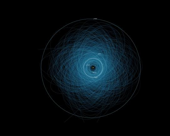 2013 NASA graphic of 1,400 known Potentially Hazardous Asteroids (PHAs) / NASA, JPL-Caltech / Click to enlarge.